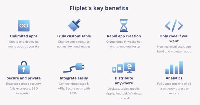 Comparativa de herramientas no-code para crear apps nativas - Fliplet 2 No Code Antonio Sanchez 18