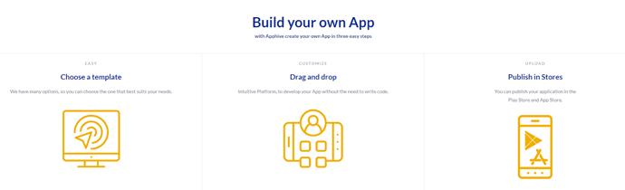 Comparativa de herramientas no-code para crear apps nativas - Apphive No Code Antonio Sanchez 6